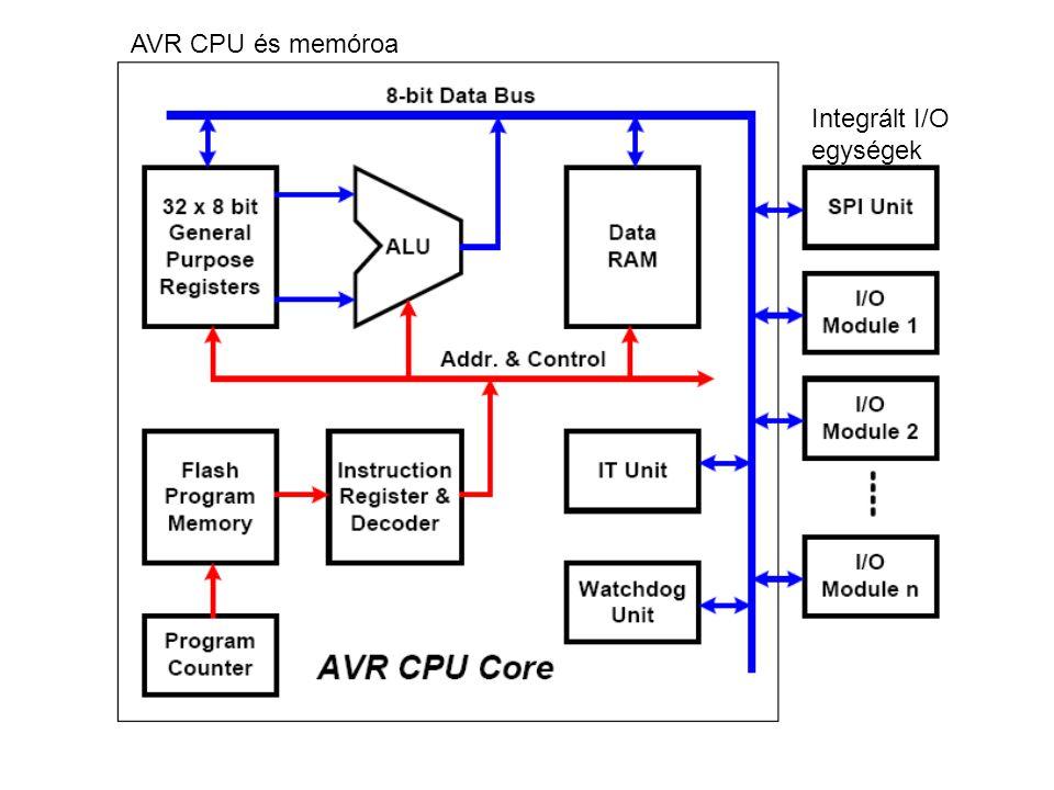 AVR CPU és memóroa Integrált I/O egységek