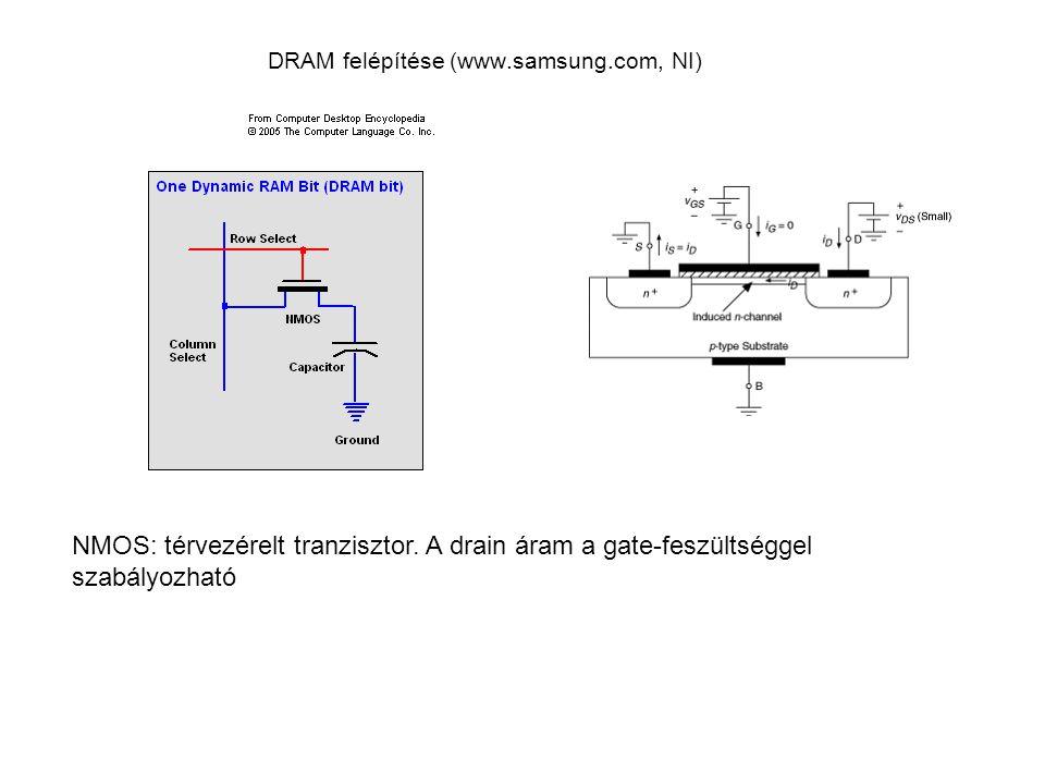 DRAM felépítése (www.samsung.com, NI)