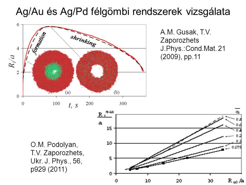 Ag/Au és Ag/Pd félgömbi rendszerek vizsgálata