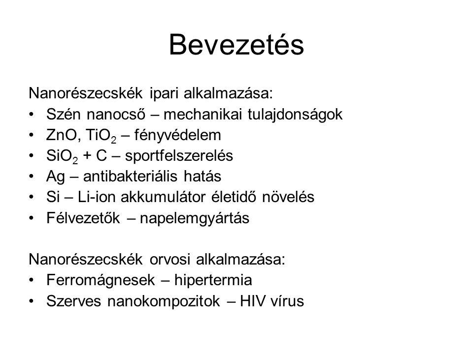 Bevezetés Nanorészecskék ipari alkalmazása: