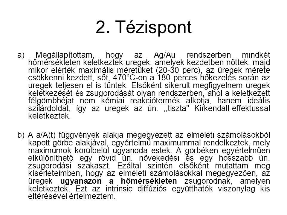 2. Tézispont