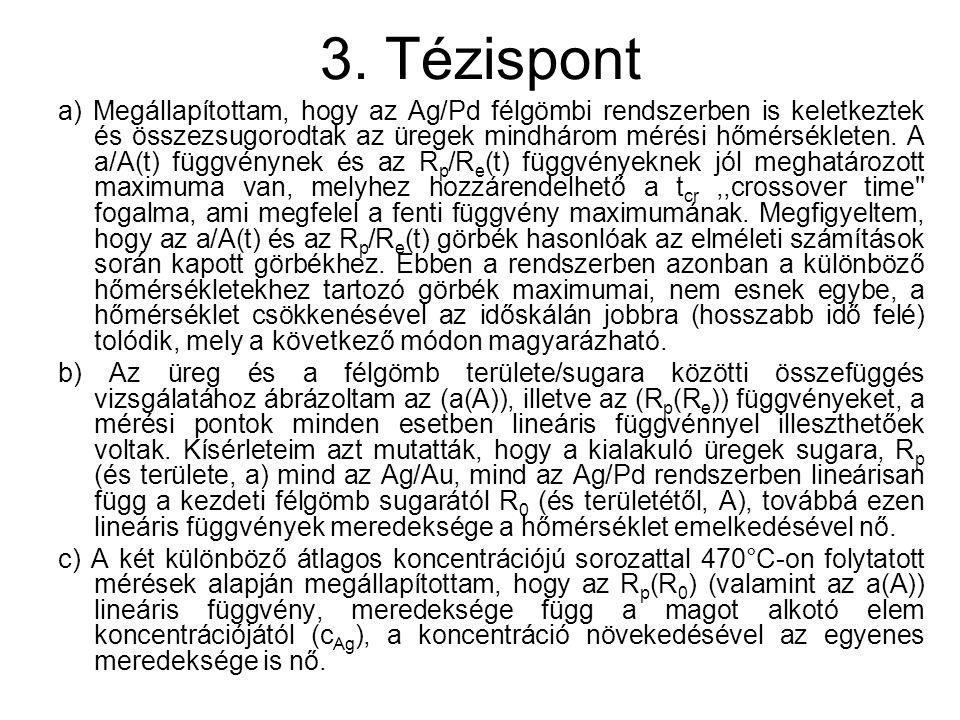 3. Tézispont