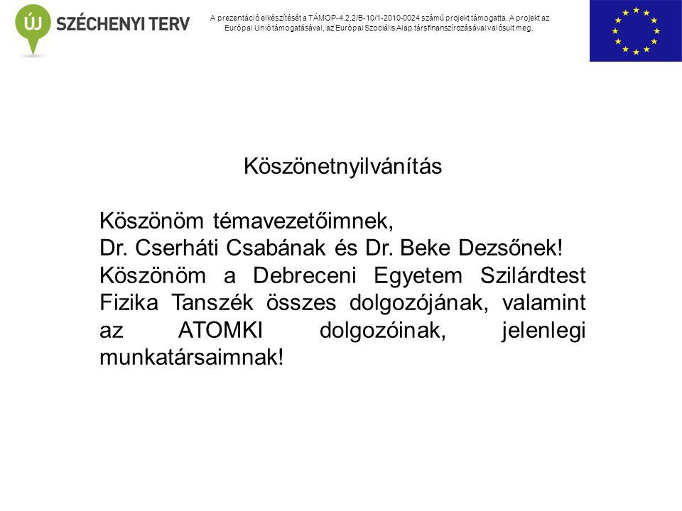 Köszönöm témavezetőimnek, Dr. Cserháti Csabának és Dr. Beke Dezsőnek!