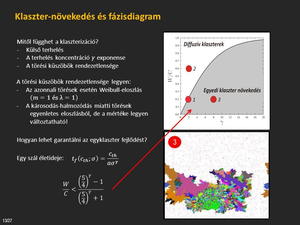 Klaszter-növekedés és fázisdiagram