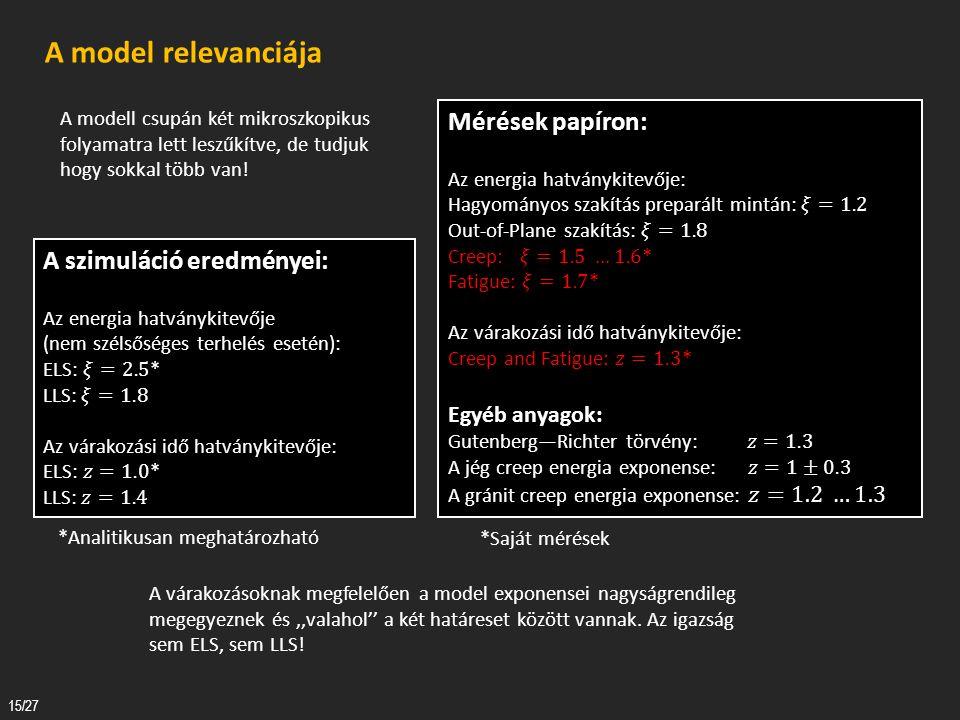 A model relevanciája Mérések papíron: A szimuláció eredményei: