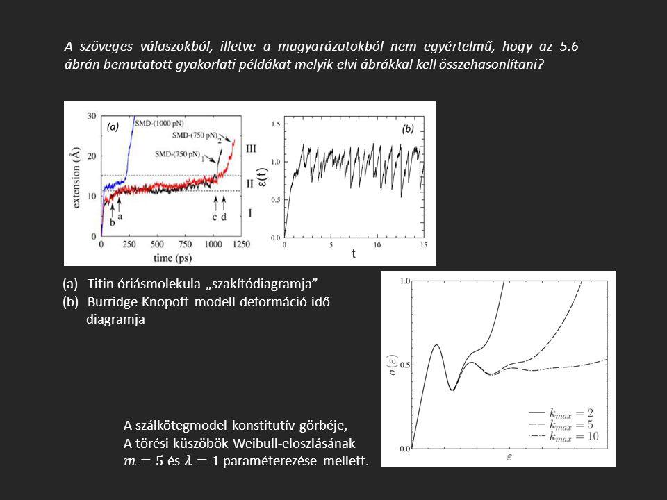 A szöveges válaszokból, illetve a magyarázatokból nem egyértelmű, hogy az 5.6 ábrán bemutatott gyakorlati példákat melyik elvi ábrákkal kell összehasonlítani