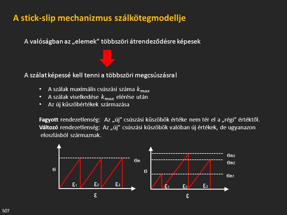 A stick-slip mechanizmus szálkötegmodellje
