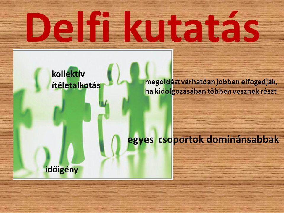 Delfi kutatás egyes csoportok dominánsabbak kollektív ítéletalkotás