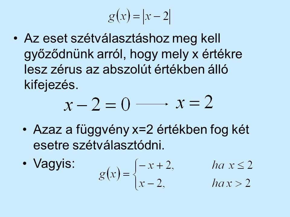Az eset szétválasztáshoz meg kell győződnünk arról, hogy mely x értékre lesz zérus az abszolút értékben álló kifejezés.