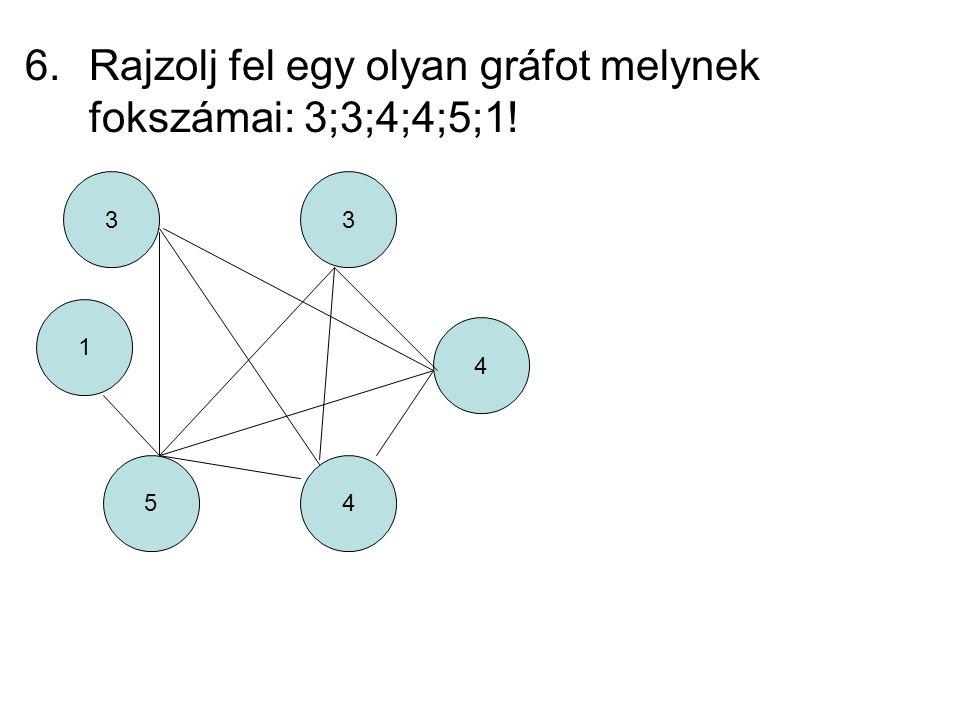 Rajzolj fel egy olyan gráfot melynek fokszámai: 3;3;4;4;5;1!