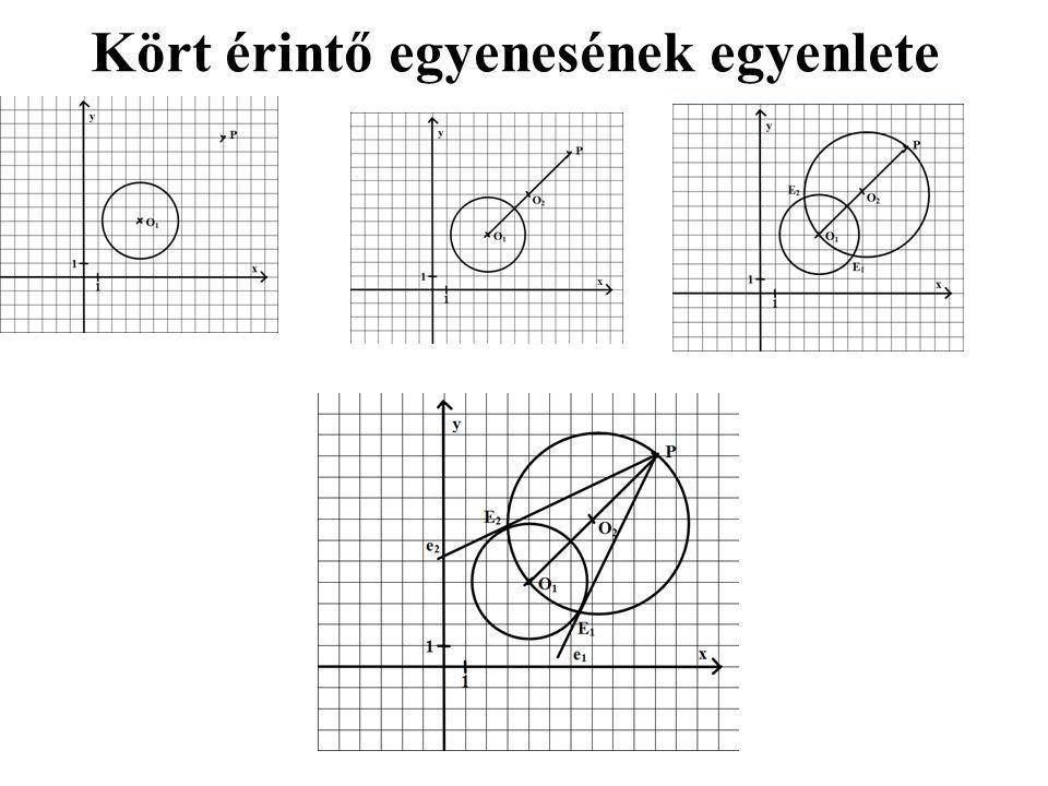 Kört érintő egyenesének egyenlete