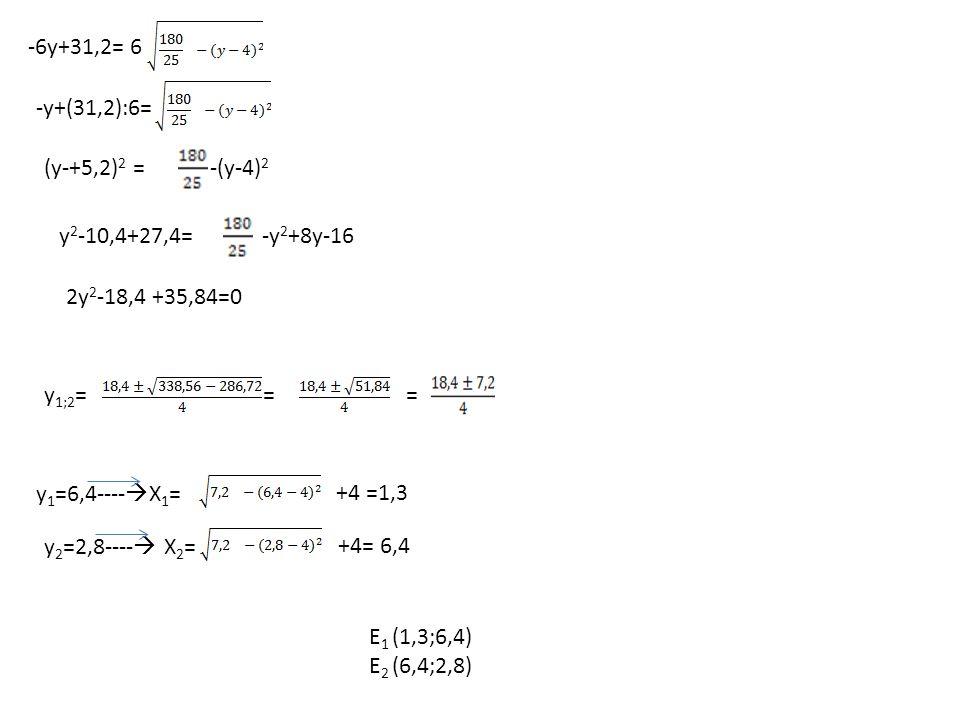 -6y+31,2= 6 -y+(31,2):6= (y-+5,2)2 = -(y-4)2. y2-10,4+27,4= -y2+8y-16. 2y2-18,4 +35,84=0. y1;2=