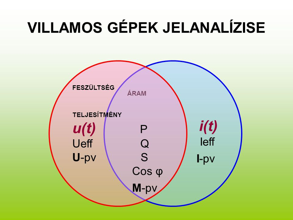 VILLAMOS GÉPEK JELANALÍZISE