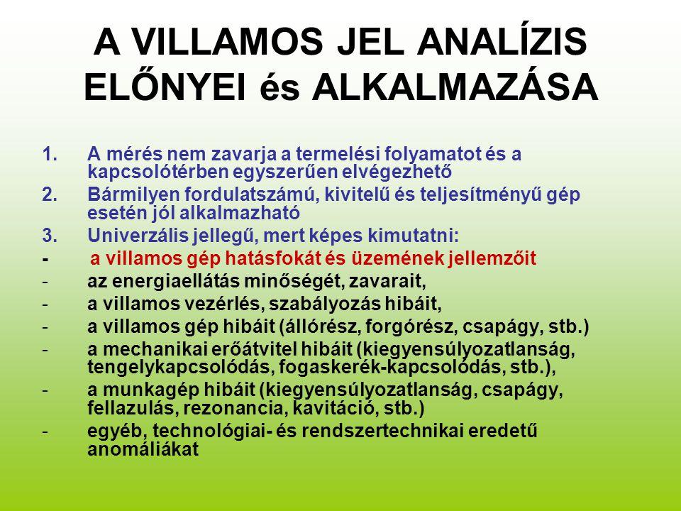A VILLAMOS JEL ANALÍZIS ELŐNYEI és ALKALMAZÁSA