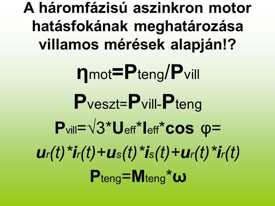 ηmot=Pteng/Pvill Pveszt=Pvill-Pteng Pvill=√3*Ueff*Ieff*cos φ=
