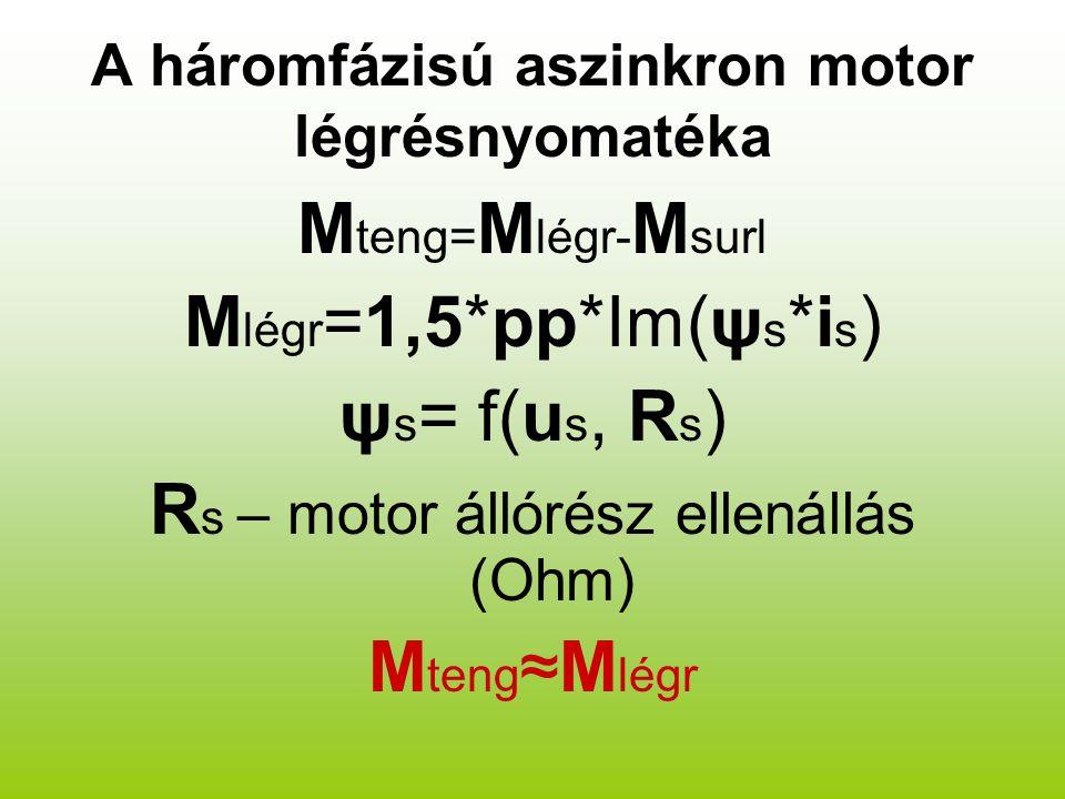 A háromfázisú aszinkron motor légrésnyomatéka