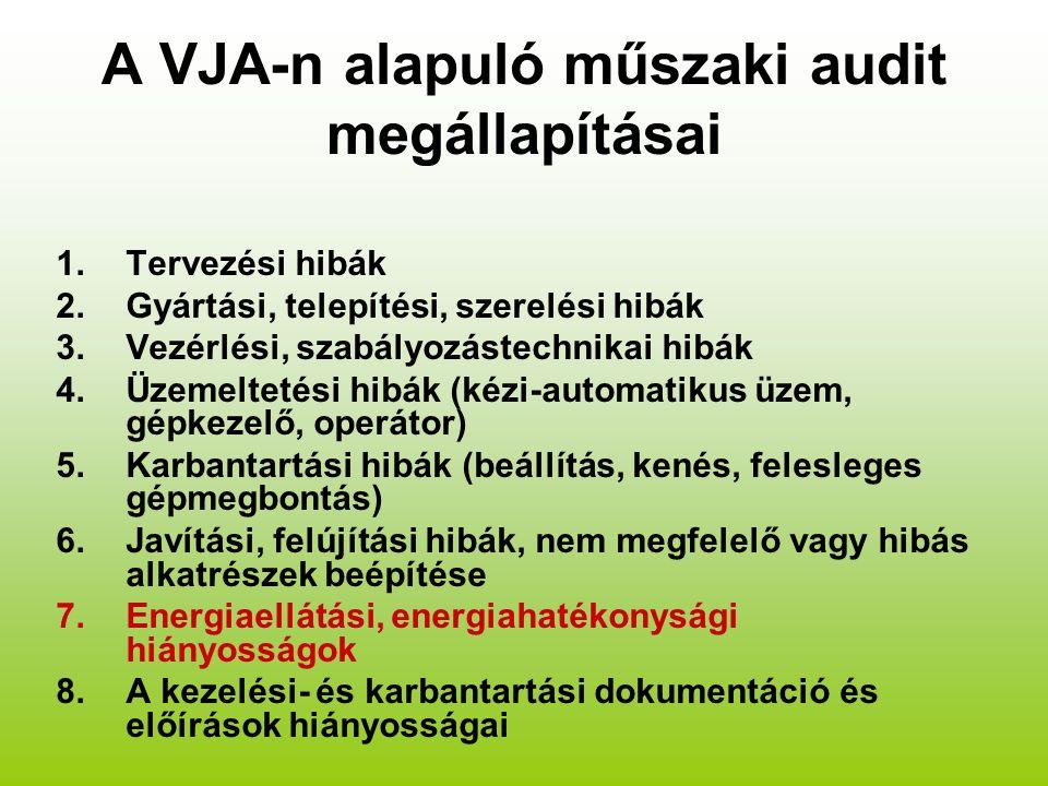 A VJA-n alapuló műszaki audit megállapításai