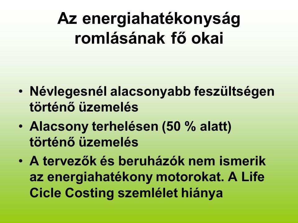 Az energiahatékonyság romlásának fő okai