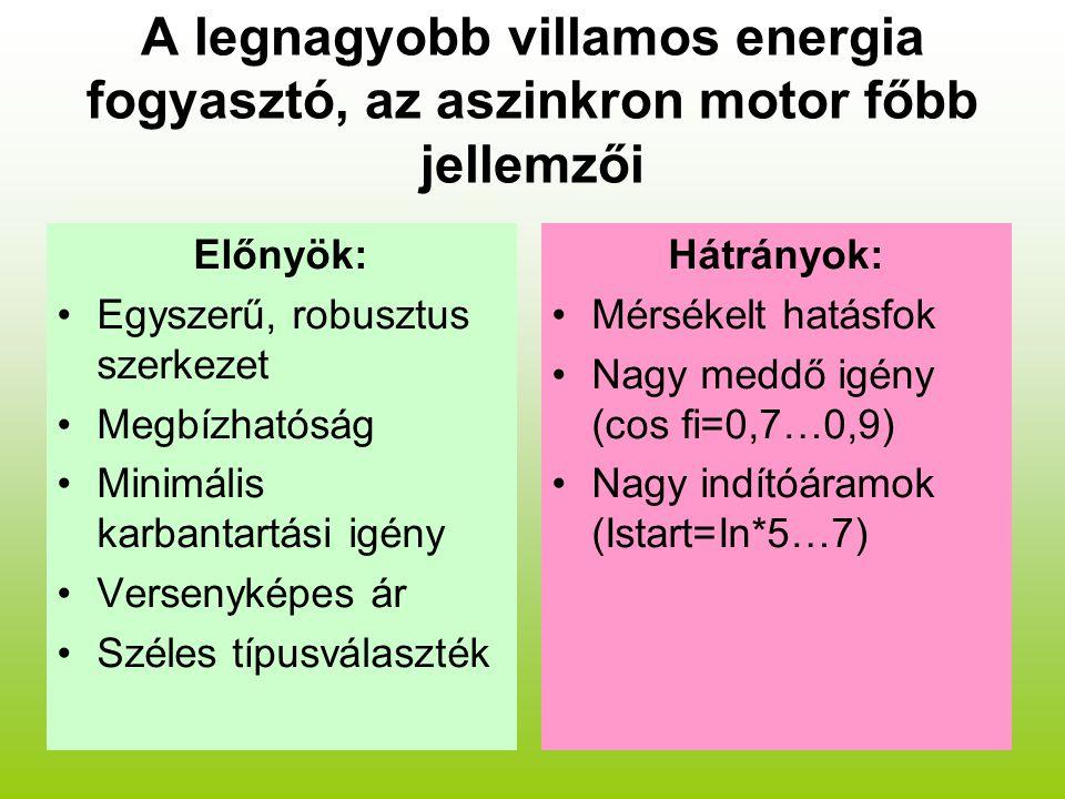 A legnagyobb villamos energia fogyasztó, az aszinkron motor főbb jellemzői