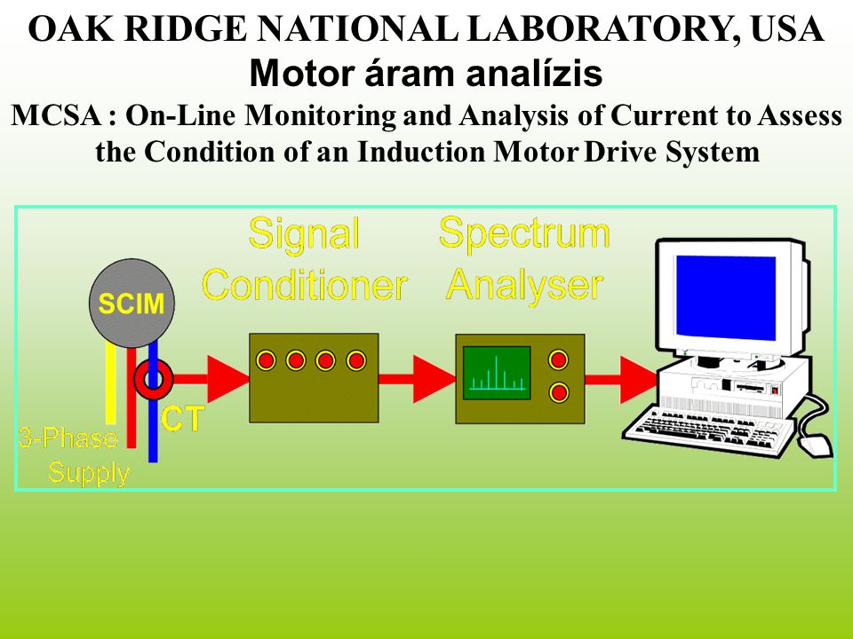 OAK RIDGE NATIONAL LABORATORY, USA