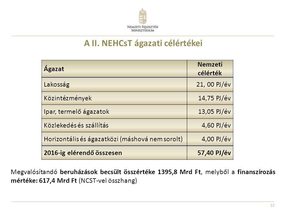 A II. NEHCsT ágazati célértékei
