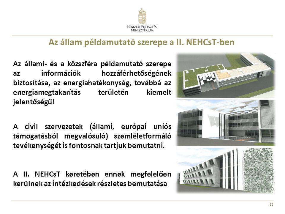 Az állam példamutató szerepe a II. NEHCsT-ben
