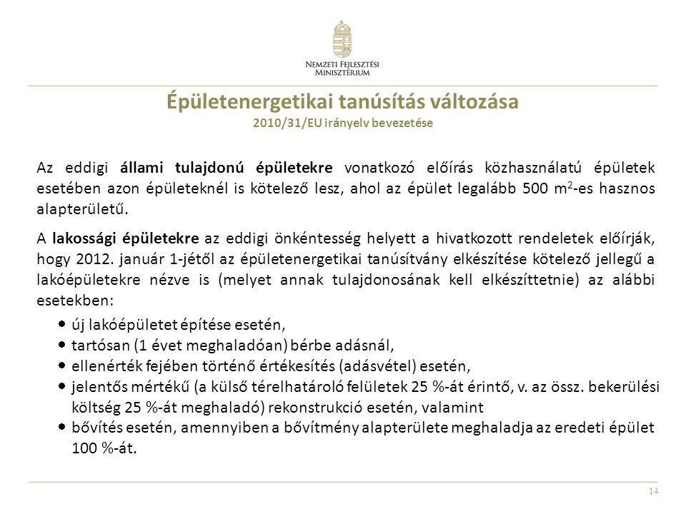 Épületenergetikai tanúsítás változása 2010/31/EU irányelv bevezetése