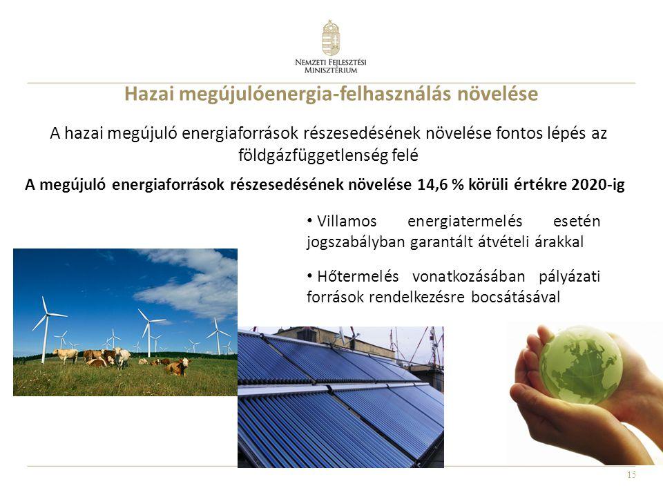 Hazai megújulóenergia-felhasználás növelése
