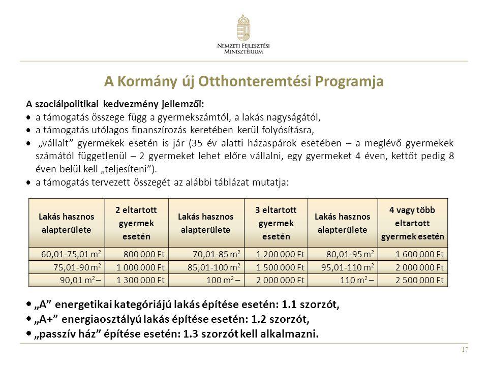 A Kormány új Otthonteremtési Programja