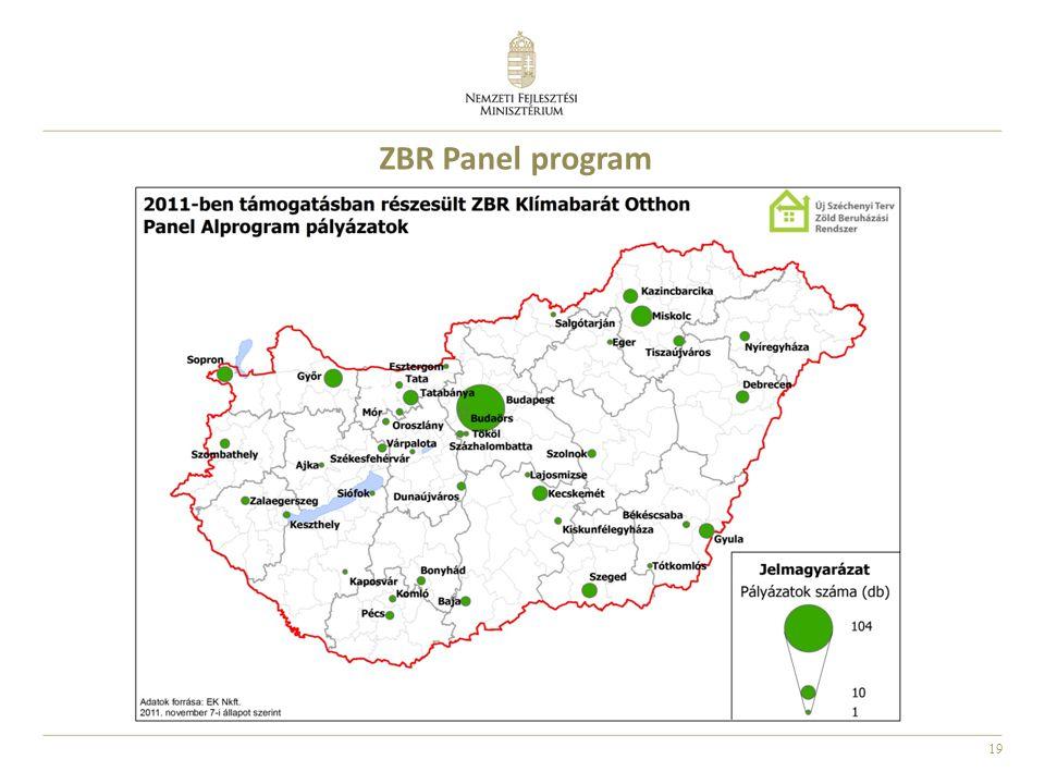 ZBR Panel program