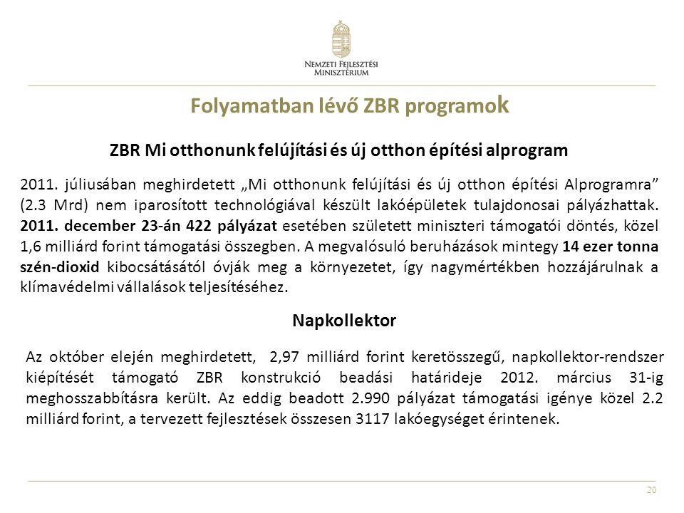 Folyamatban lévő ZBR programok