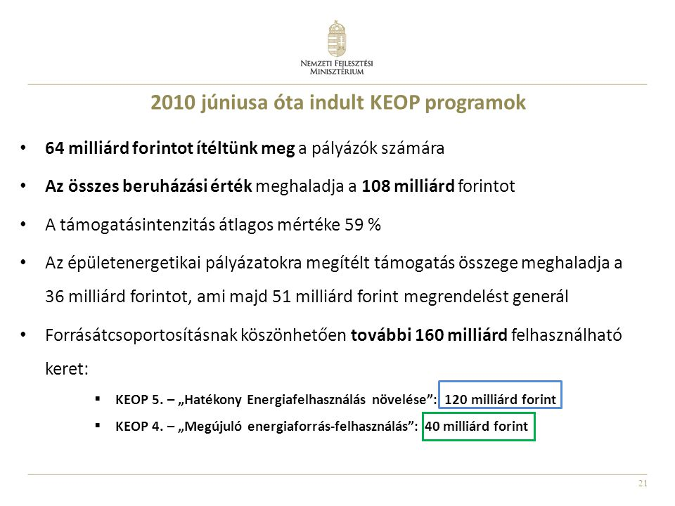 2010 júniusa óta indult KEOP programok