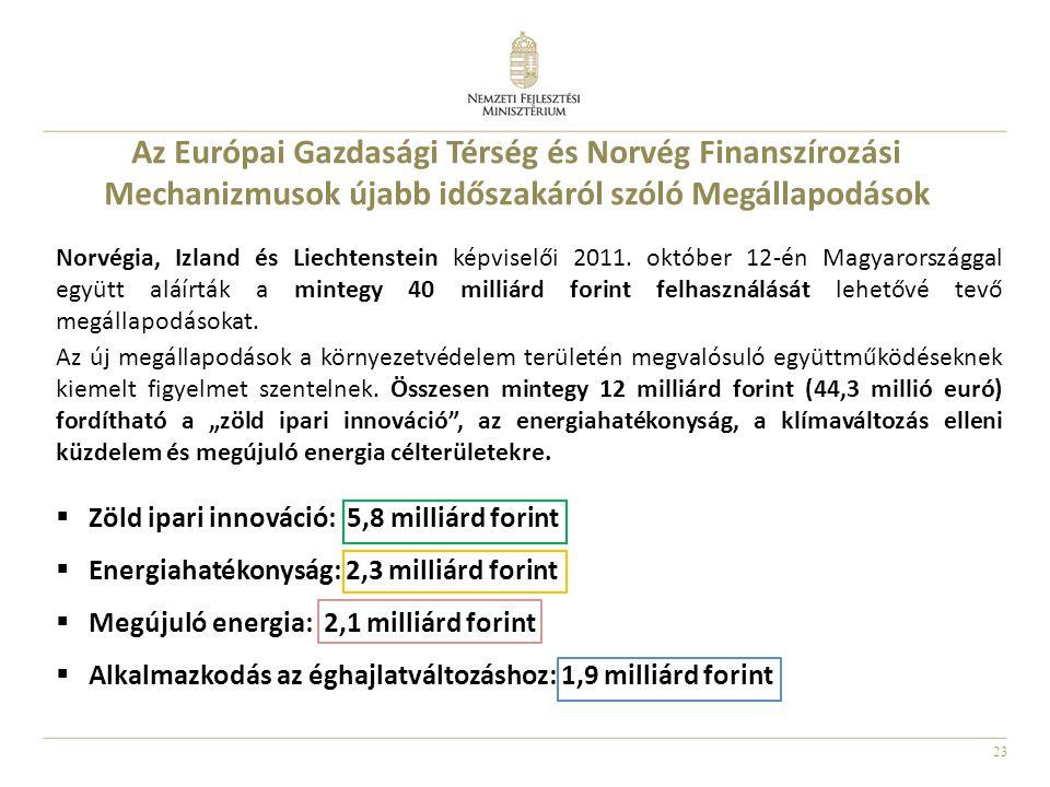 Az Európai Gazdasági Térség és Norvég Finanszírozási Mechanizmusok újabb időszakáról szóló Megállapodások
