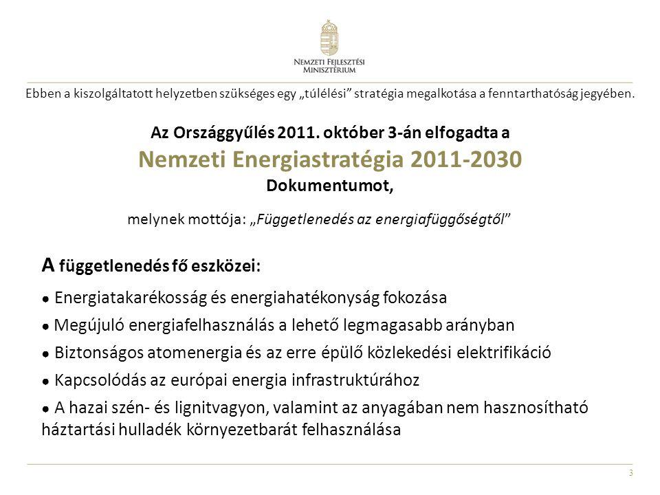 Nemzeti Energiastratégia 2011-2030