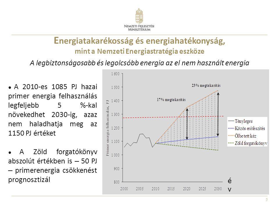 Energiatakarékosság és energiahatékonyság,