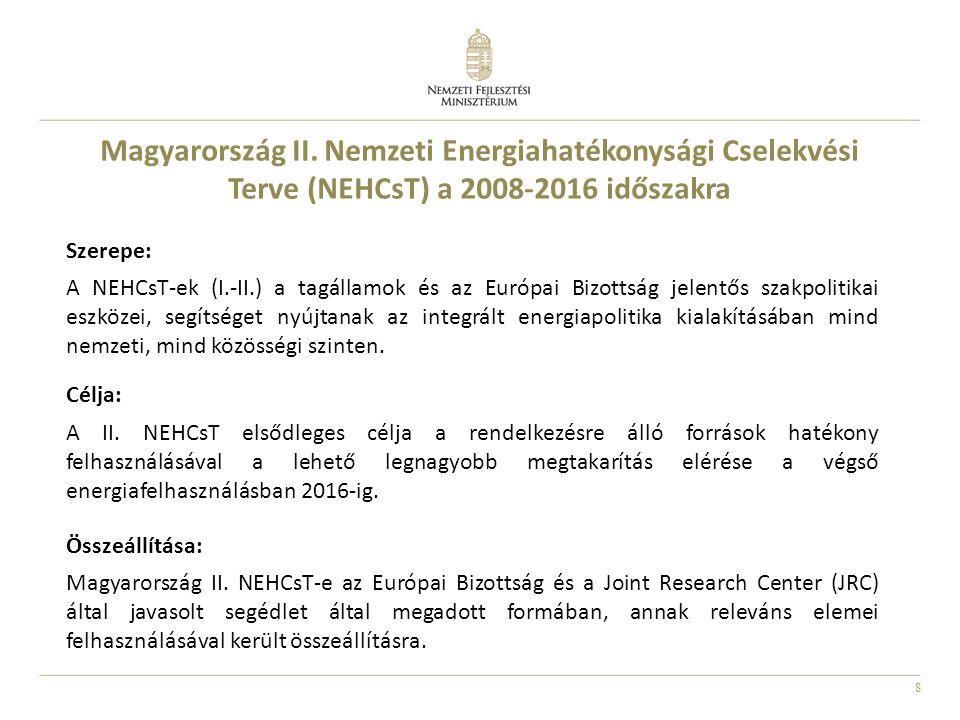 Magyarország II. Nemzeti Energiahatékonysági Cselekvési Terve (NEHCsT) a 2008-2016 időszakra