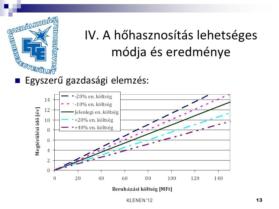 IV. A hőhasznosítás lehetséges módja és eredménye