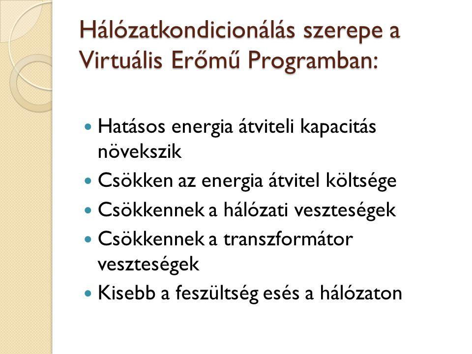 Hálózatkondicionálás szerepe a Virtuális Erőmű Programban: