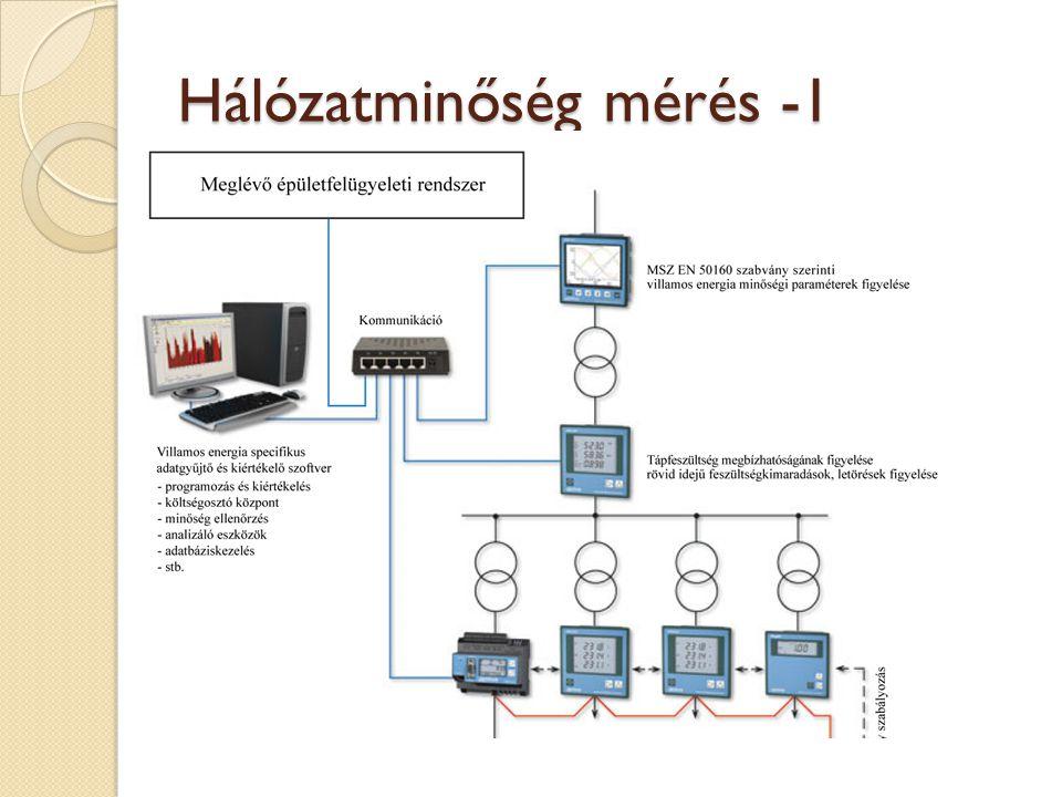 Hálózatminőség mérés -1
