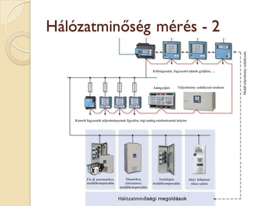 Hálózatminőség mérés - 2