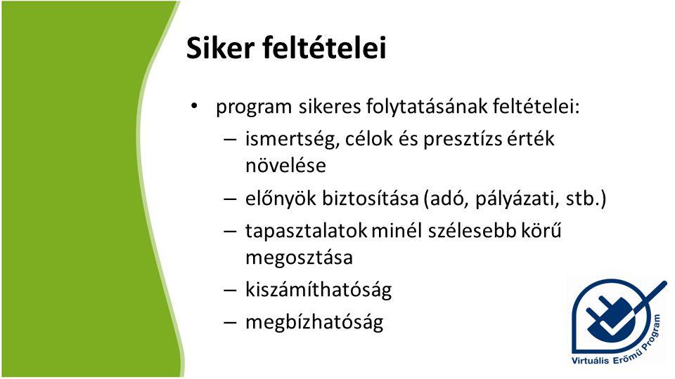 Siker feltételei program sikeres folytatásának feltételei: