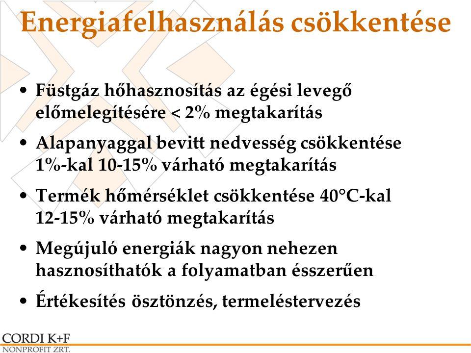 Energiafelhasználás csökkentése
