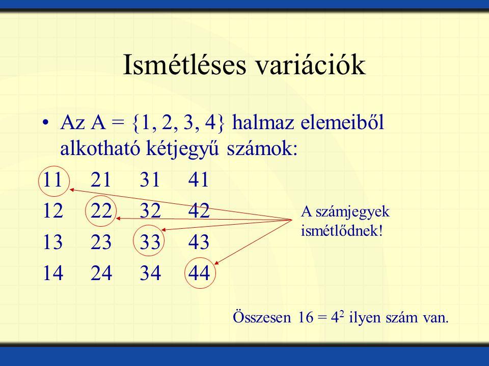 Ismétléses variációk Az A = {1, 2, 3, 4} halmaz elemeiből alkotható kétjegyű számok: 11 21 31 41. 12 22 32 42.