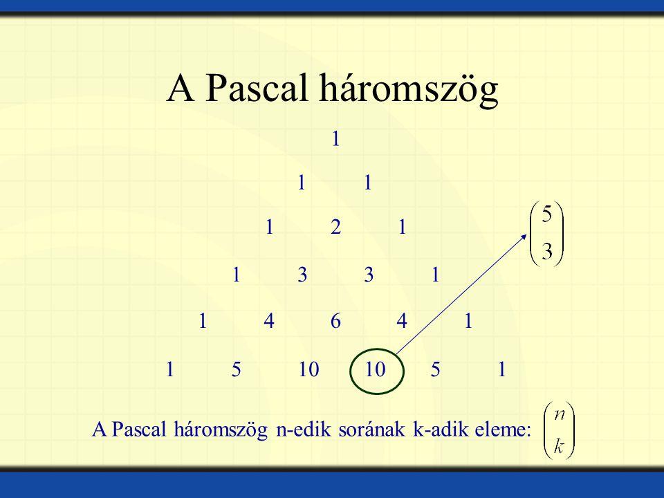 A Pascal háromszög 1. 1 1. 1 2 1. 1 3 3 1. 1 4 6 4 1.