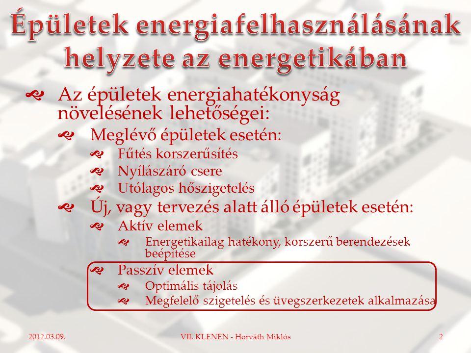Épületek energiafelhasználásának helyzete az energetikában