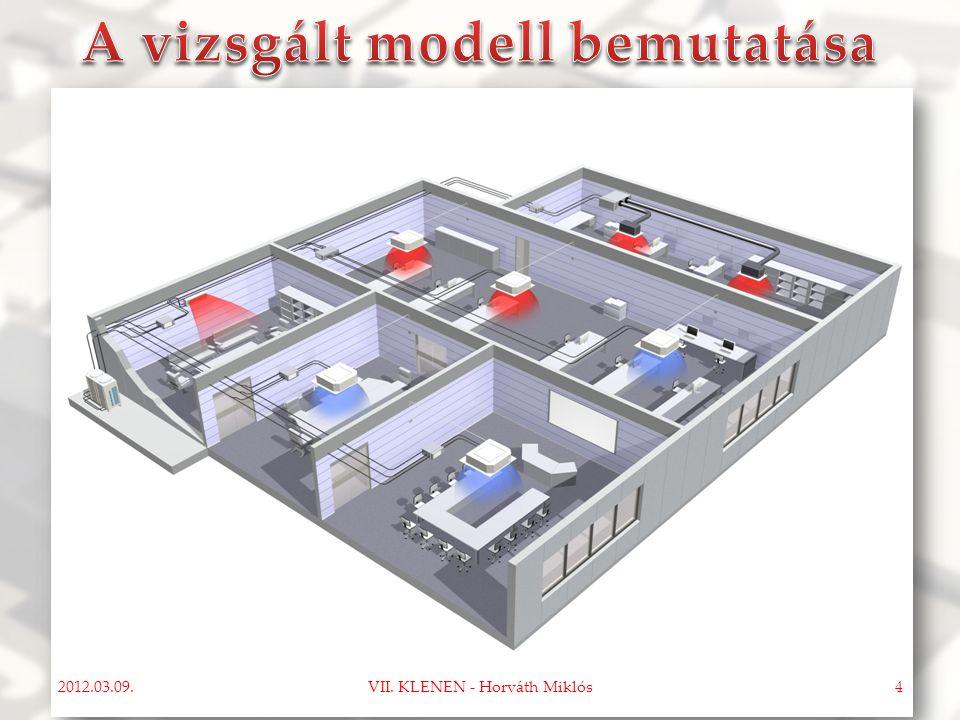 A vizsgált modell bemutatása
