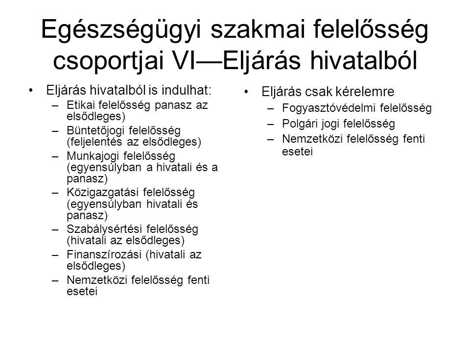Egészségügyi szakmai felelősség csoportjai VI—Eljárás hivatalból