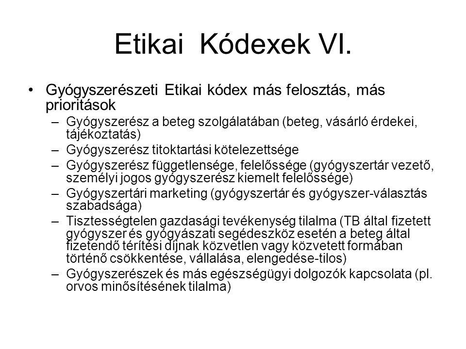 Etikai Kódexek VI. Gyógyszerészeti Etikai kódex más felosztás, más prioritások.
