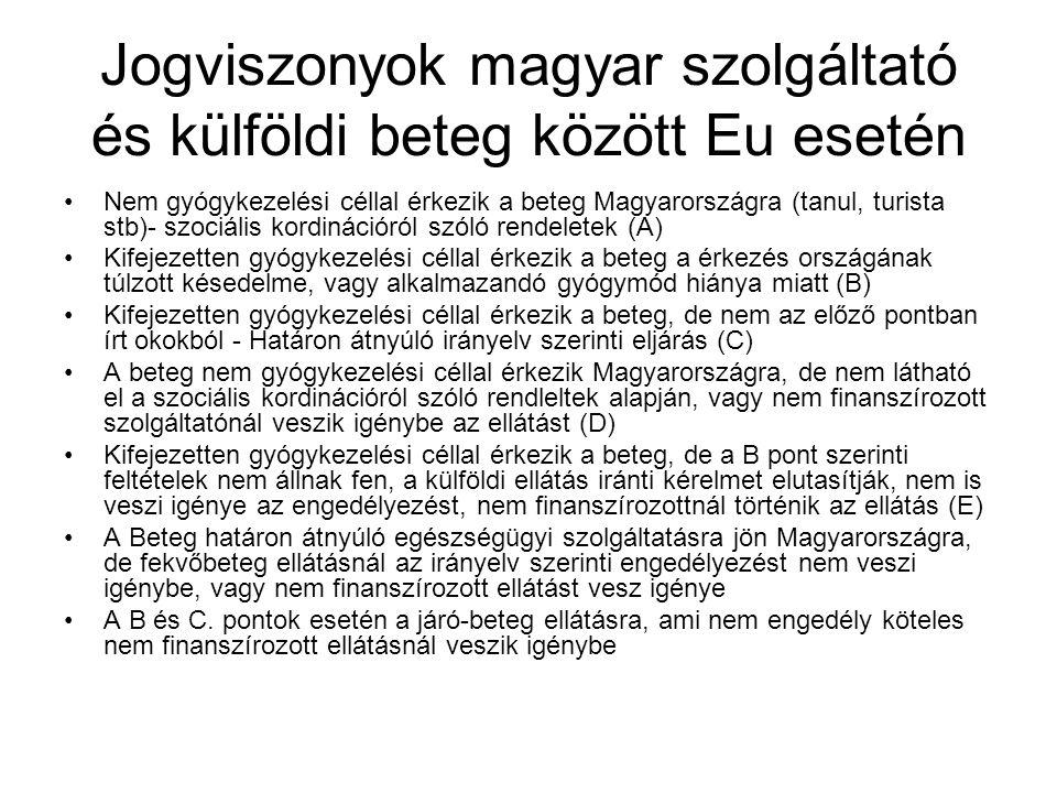 Jogviszonyok magyar szolgáltató és külföldi beteg között Eu esetén