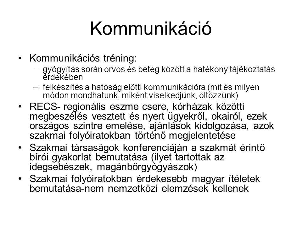 Kommunikáció Kommunikációs tréning: